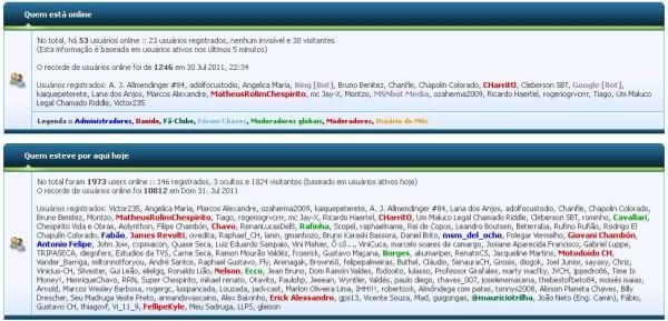 Números mostram o sucesso do Fórum Chaves (clique na imagem para ampliar)