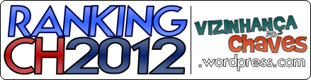 ranking-ch-2012-logotipo-vizinhanc3a7a-do-chaves.png