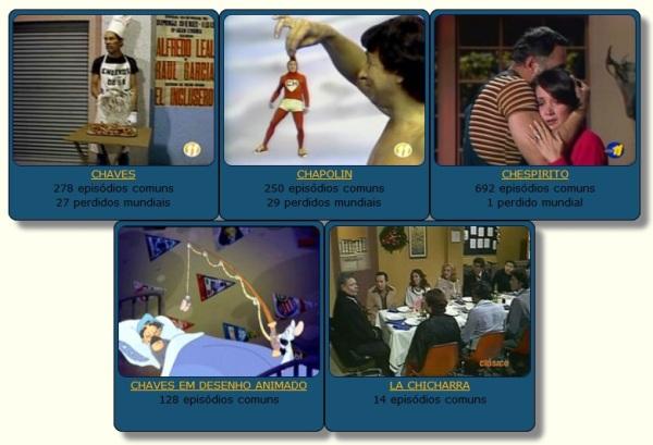 Nova Lista CH - Chespirito e suas obras - Thomas Henrique - imagem reprodução
