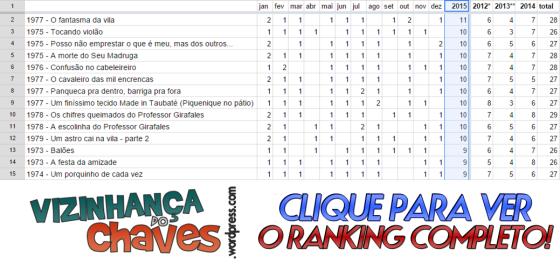 Ranking CH 2015 - chamada 2015